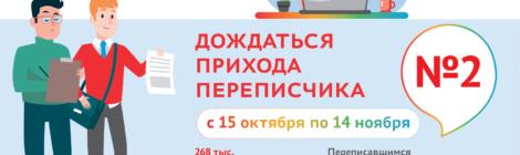 Всероссийская перепись населения: три способа участия